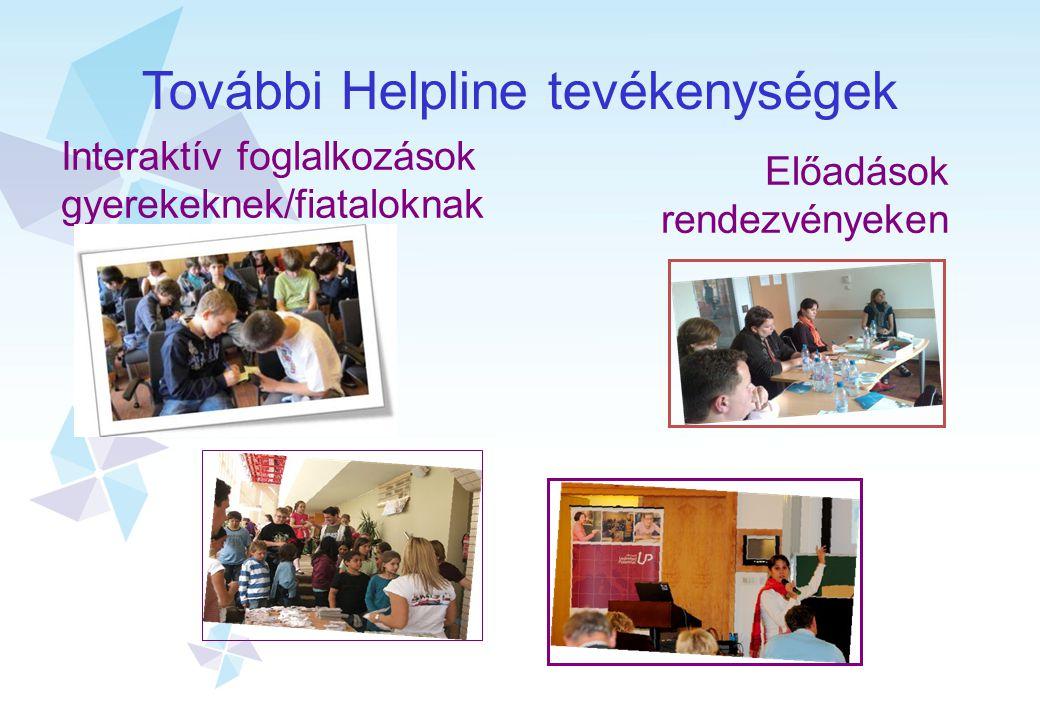 További Helpline tevékenységek Interaktív foglalkozások gyerekeknek/fiataloknak Előadások rendezvényeken
