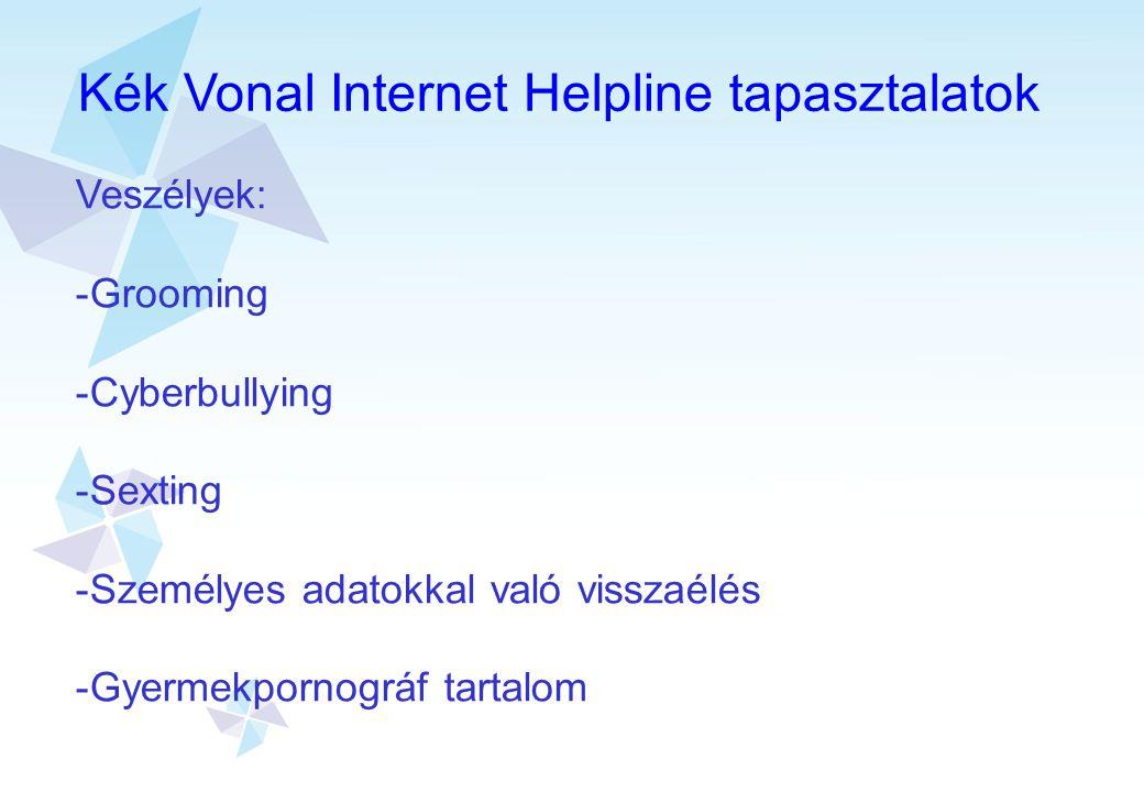 Kék Vonal Internet Helpline tapasztalatok Veszélyek: -Grooming -Cyberbullying -Sexting -Személyes adatokkal való visszaélés -Gyermekpornográf tartalom