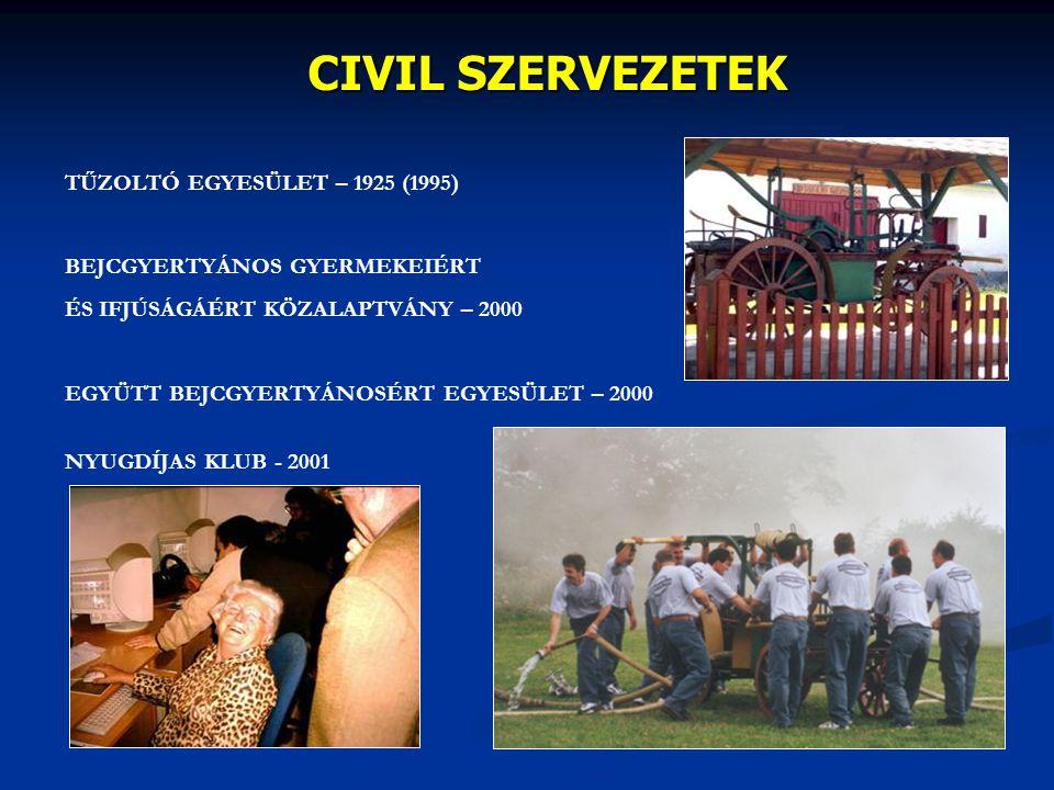 CIVIL SZERVEZETEK TŰZOLTÓ EGYESÜLET – 1925 (1995) BEJCGYERTYÁNOS GYERMEKEIÉRT ÉS IFJÚSÁGÁÉRT KÖZALAPTVÁNY – 2000 EGYÜTT BEJCGYERTYÁNOSÉRT EGYESÜLET –