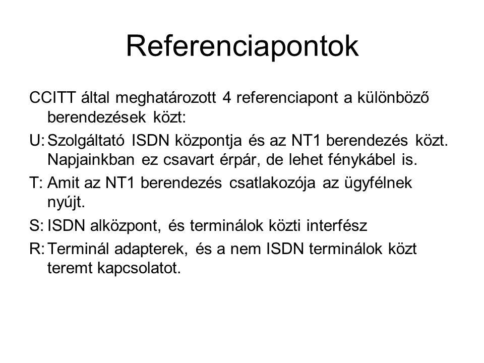Referenciapontok CCITT által meghatározott 4 referenciapont a különböző berendezések közt: U:Szolgáltató ISDN központja és az NT1 berendezés közt. Nap