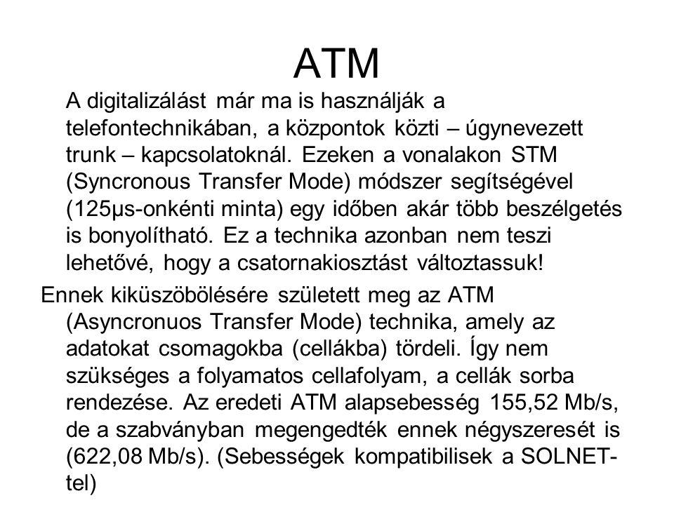 ATM A digitalizálást már ma is használják a telefontechnikában, a központok közti – úgynevezett trunk – kapcsolatoknál. Ezeken a vonalakon STM (Syncro