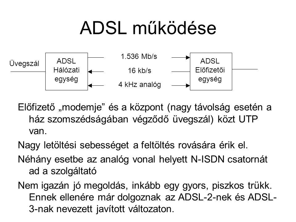 """ADSL működése Előfizető """"modemje"""" és a központ (nagy távolság esetén a ház szomszédságában végződő üvegszál) közt UTP van. Nagy letöltési sebességet a"""