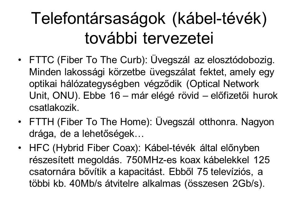 Telefontársaságok (kábel-tévék) további tervezetei •FTTC (Fiber To The Curb): Üvegszál az elosztódobozig. Minden lakossági körzetbe üvegszálat fektet,
