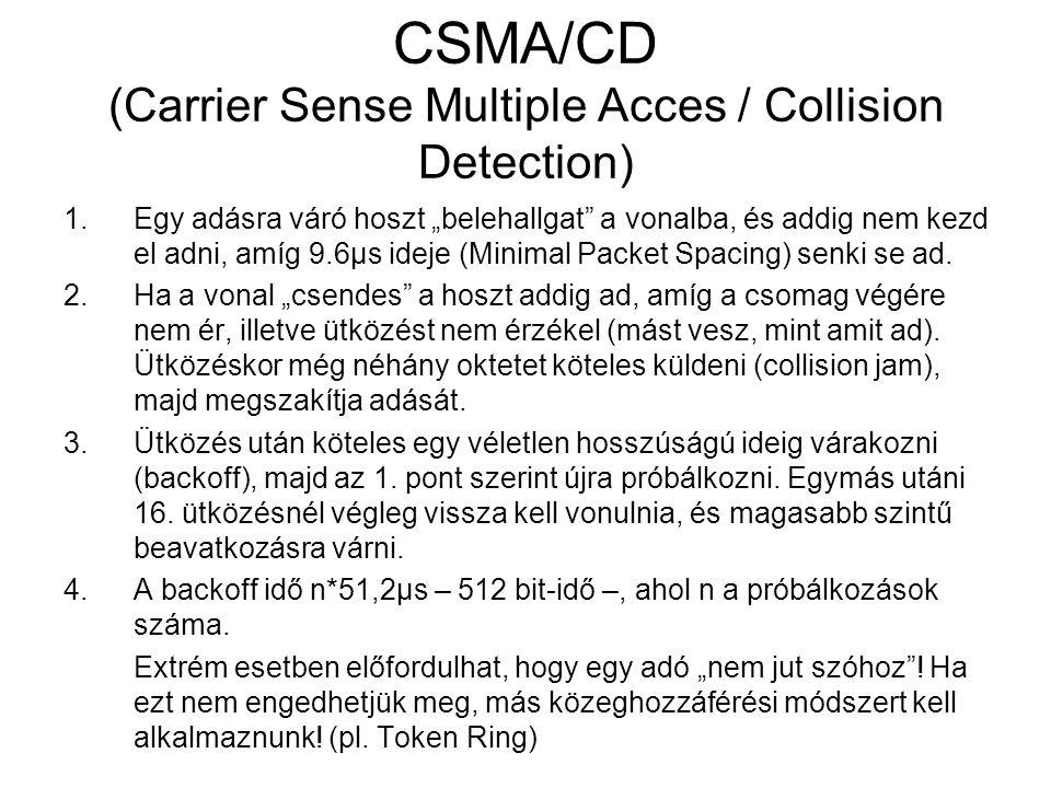 """CSMA/CD (Carrier Sense Multiple Acces / Collision Detection) 1.Egy adásra váró hoszt """"belehallgat"""" a vonalba, és addig nem kezd el adni, amíg 9.6μs id"""
