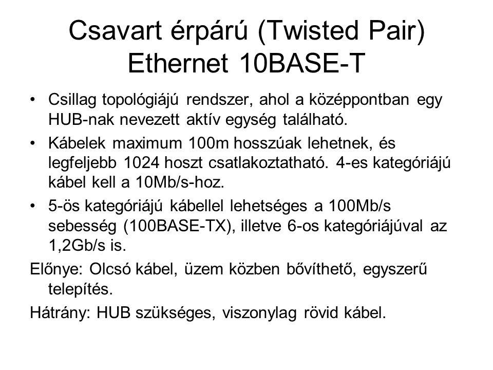 Csavart érpárú (Twisted Pair) Ethernet 10BASE-T •Csillag topológiájú rendszer, ahol a középpontban egy HUB-nak nevezett aktív egység található. •Kábel