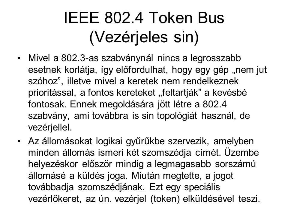 """IEEE 802.4 Token Bus (Vezérjeles sin) •Mivel a 802.3-as szabványnál nincs a legrosszabb esetnek korlátja, így előfordulhat, hogy egy gép """"nem jut szóh"""