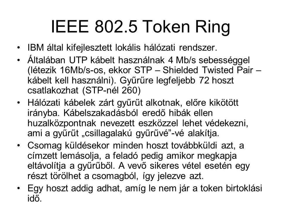 IEEE 802.5 Token Ring •IBM által kifejlesztett lokális hálózati rendszer. •Általában UTP kábelt használnak 4 Mb/s sebességgel (létezik 16Mb/s-os, ekko