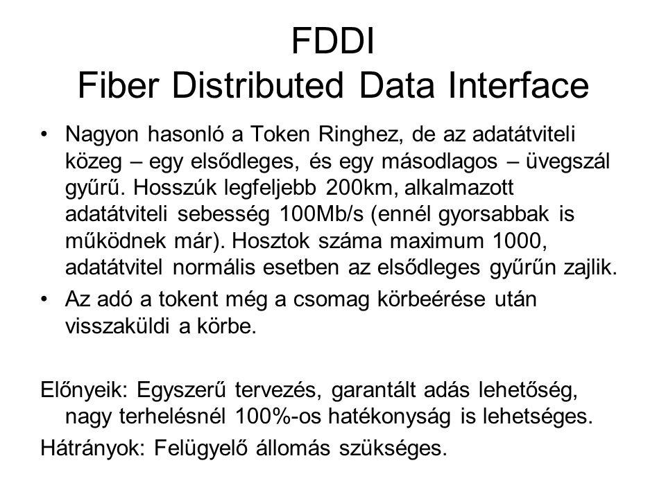 FDDI Fiber Distributed Data Interface •Nagyon hasonló a Token Ringhez, de az adatátviteli közeg – egy elsődleges, és egy másodlagos – üvegszál gyűrű.