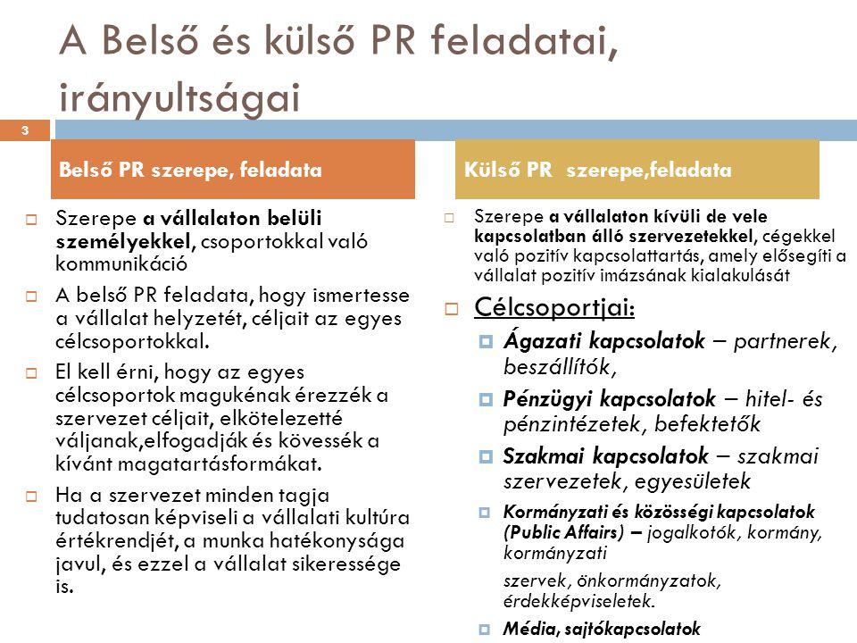 A Belső és külső PR feladatai, irányultságai  Szerepe a vállalaton belüli személyekkel, csoportokkal való kommunikáció  A belső PR feladata, hogy ismertesse a vállalat helyzetét, céljait az egyes célcsoportokkal.
