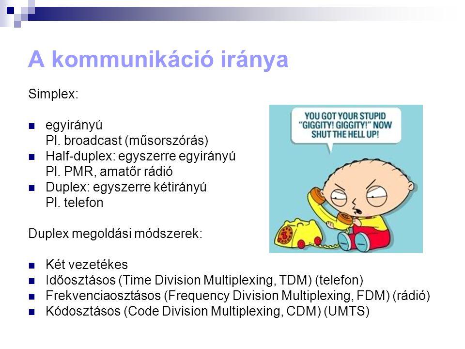 A kommunikáció iránya Simplex:  egyirányú Pl. broadcast (műsorszórás)  Half-duplex: egyszerre egyirányú Pl. PMR, amatőr rádió  Duplex: egyszerre ké