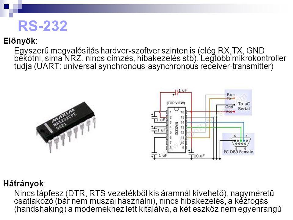 Előnyök: Egyszerű megvalósítás hardver-szoftver szinten is (elég RX,TX, GND bekötni, sima NRZ, nincs címzés, hibakezelés stb). Legtöbb mikrokontroller