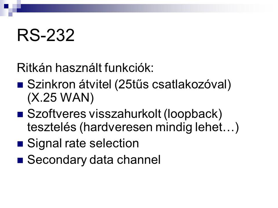 RS-232 Ritkán használt funkciók:  Szinkron átvitel (25tűs csatlakozóval) (X.25 WAN)  Szoftveres visszahurkolt (loopback) tesztelés (hardveresen mind