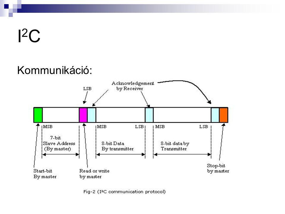 I2CI2C Kommunikáció: