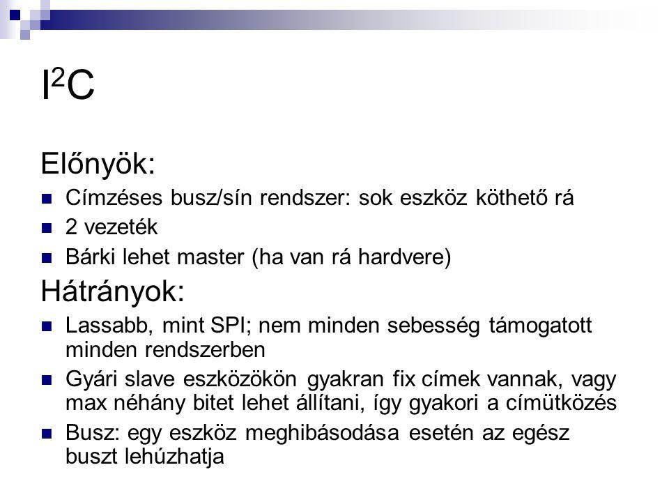 I2CI2C Előnyök:  Címzéses busz/sín rendszer: sok eszköz köthető rá  2 vezeték  Bárki lehet master (ha van rá hardvere) Hátrányok:  Lassabb, mint S