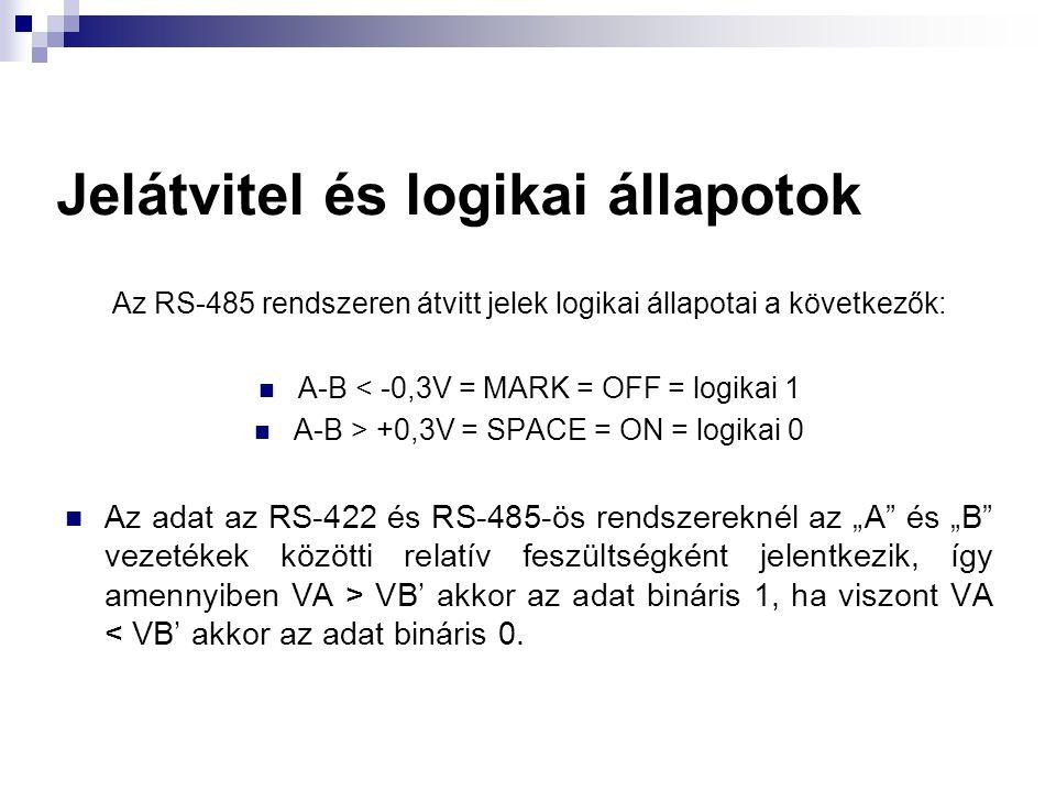 Jelátvitel és logikai állapotok Az RS-485 rendszeren átvitt jelek logikai állapotai a következők:  A-B < -0,3V = MARK = OFF = logikai 1  A-B > +0,3V