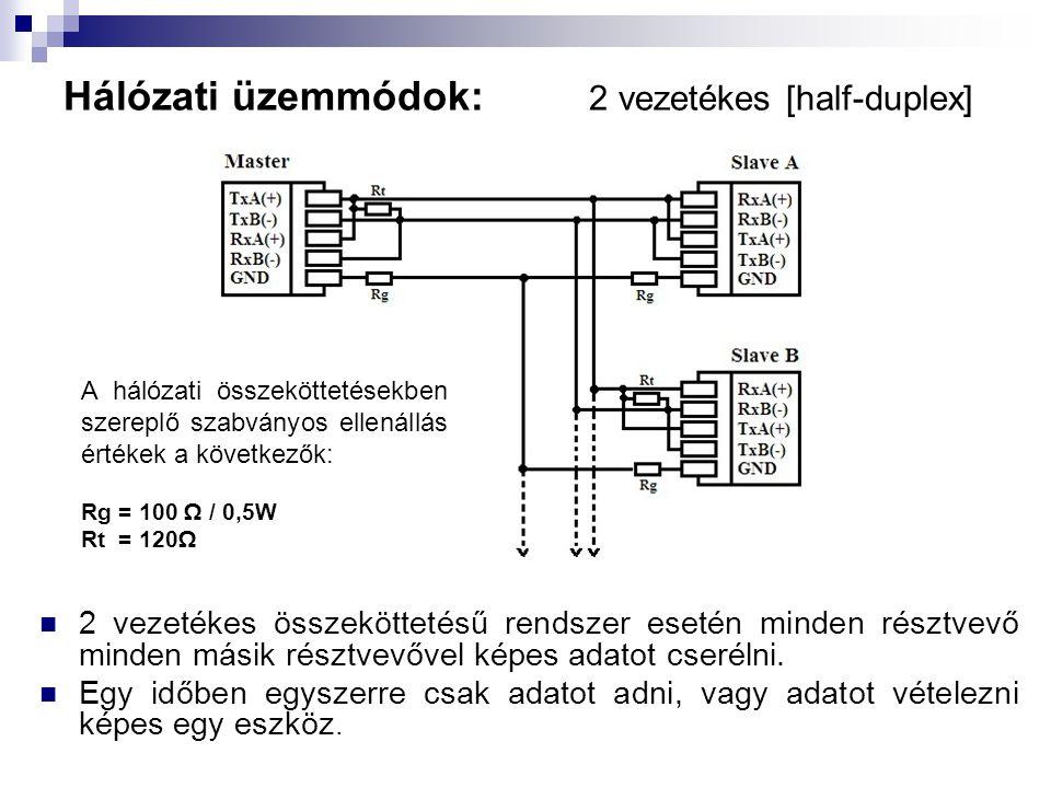 Hálózati üzemmódok: 2 vezetékes [half-duplex]  2 vezetékes összeköttetésű rendszer esetén minden résztvevő minden másik résztvevővel képes adatot cse