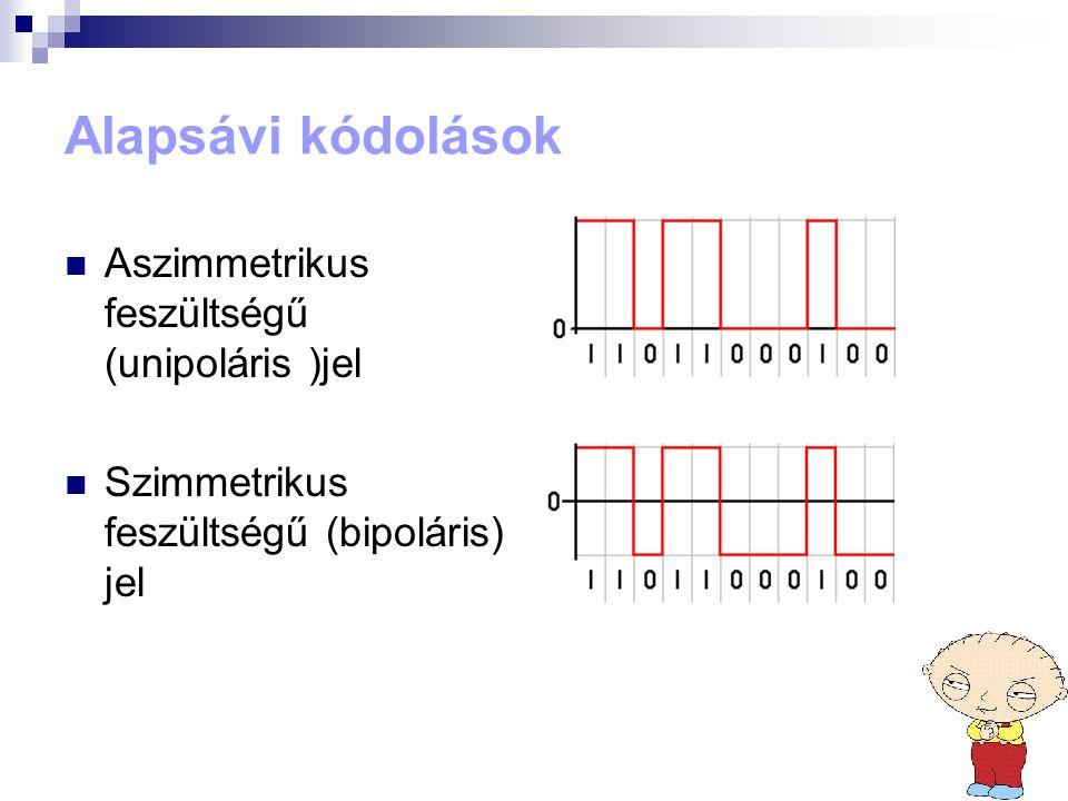 RS-232 Összekötés:  Egyenes (straight-through) (PC->modem) Rd->Rd, Td->Td, stb  Null-modem (cross-wired) (PC->PC) Rd->Td, Td->Rd, stb