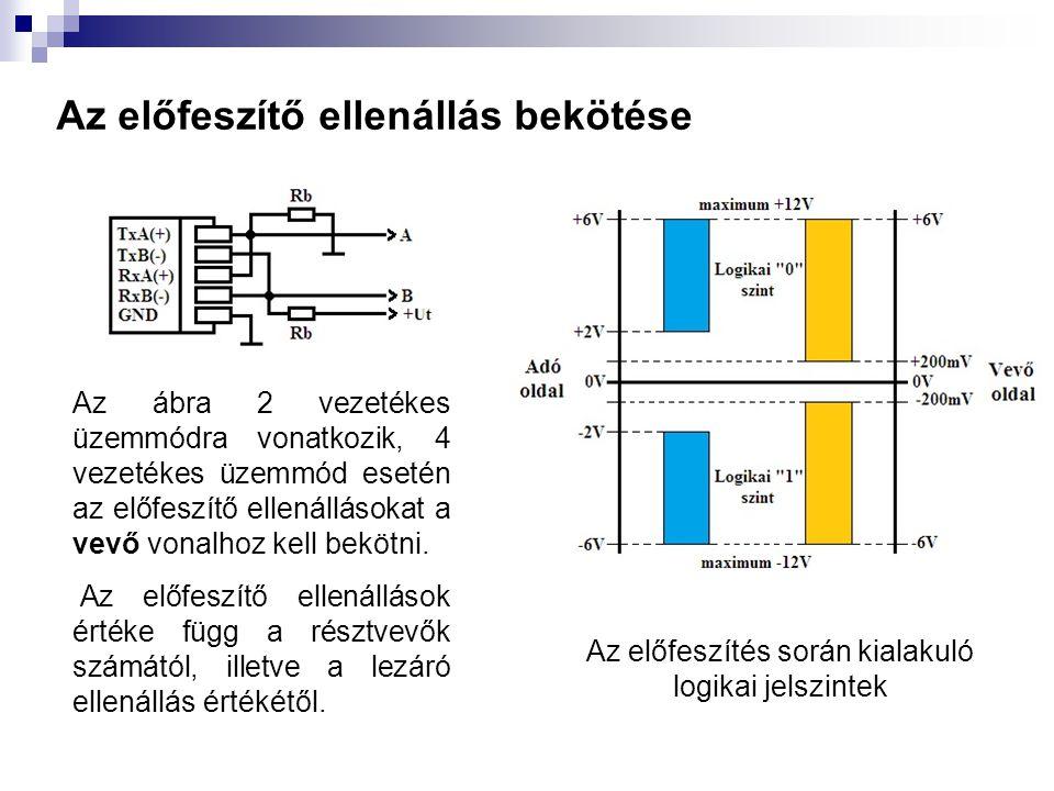 Az előfeszítő ellenállás bekötése Az ábra 2 vezetékes üzemmódra vonatkozik, 4 vezetékes üzemmód esetén az előfeszítő ellenállásokat a vevő vonalhoz ke
