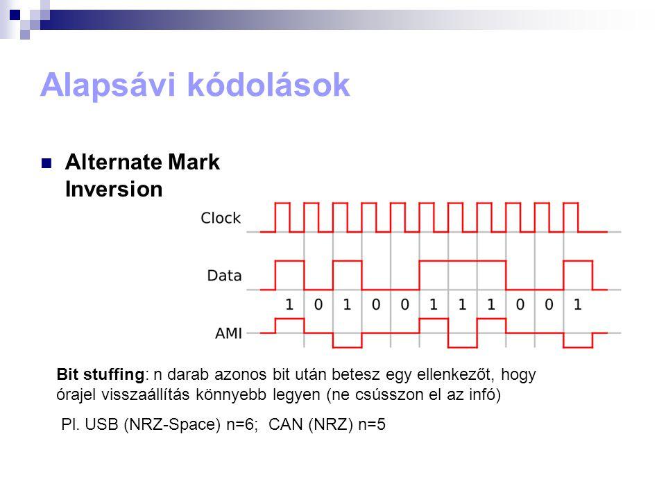 Alapsávi kódolások  Alternate Mark Inversion Bit stuffing: n darab azonos bit után betesz egy ellenkezőt, hogy órajel visszaállítás könnyebb legyen (