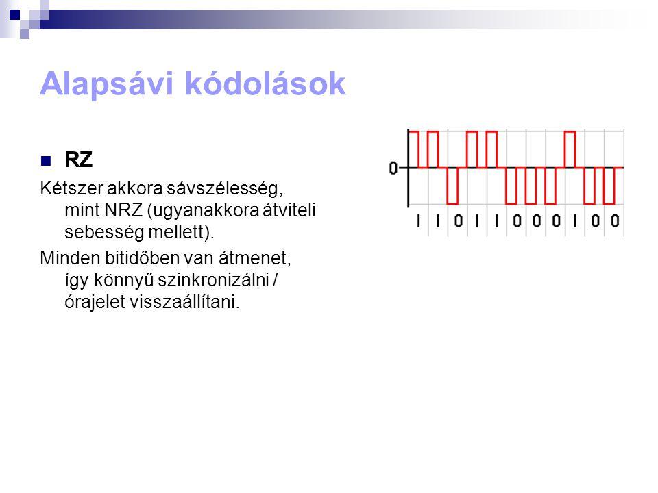 SPI  SCLK: serial clock, master állítja elő  SS: slave select (negált), több slave esetén több ilyen vezeték kell  MOSI: master out, slave in  MISO: master in, slave out Elnevezés előnye: MOSI->MOSI, MISO->MISO bekötés.