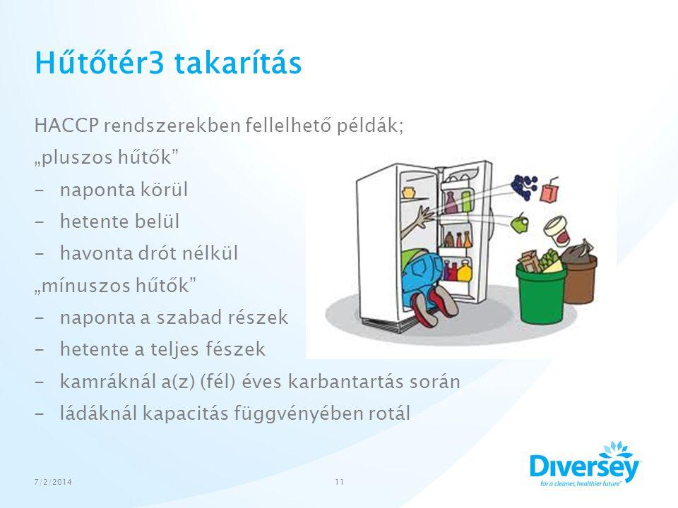 """Hűtőtér3 takarítás HACCP rendszerekben fellelhető példák; """"pluszos hűtők"""" -naponta körül -hetente belül -havonta drót nélkül """"mínuszos hűtők"""" -naponta"""