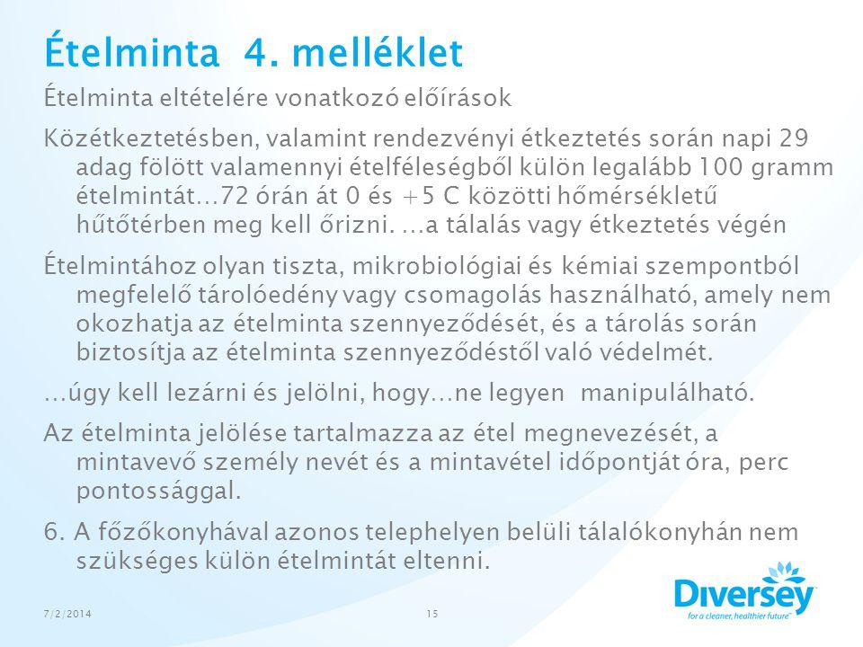 Ételminta 4. melléklet Ételminta eltételére vonatkozó előírások Közétkeztetésben, valamint rendezvényi étkeztetés során napi 29 adag fölött valamennyi
