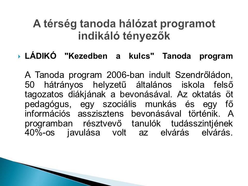  LÁDIKÓ Kezedben a kulcs Tanoda program A Tanoda program 2006-ban indult Szendrőládon, 50 hátrányos helyzetű általános iskola felső tagozatos diákjának a bevonásával.