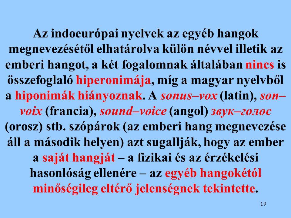 19 Az indoeurópai nyelvek az egyéb hangok megnevezésétől elhatárolva külön névvel illetik az emberi hangot, a két fogalomnak általában nincs is összef