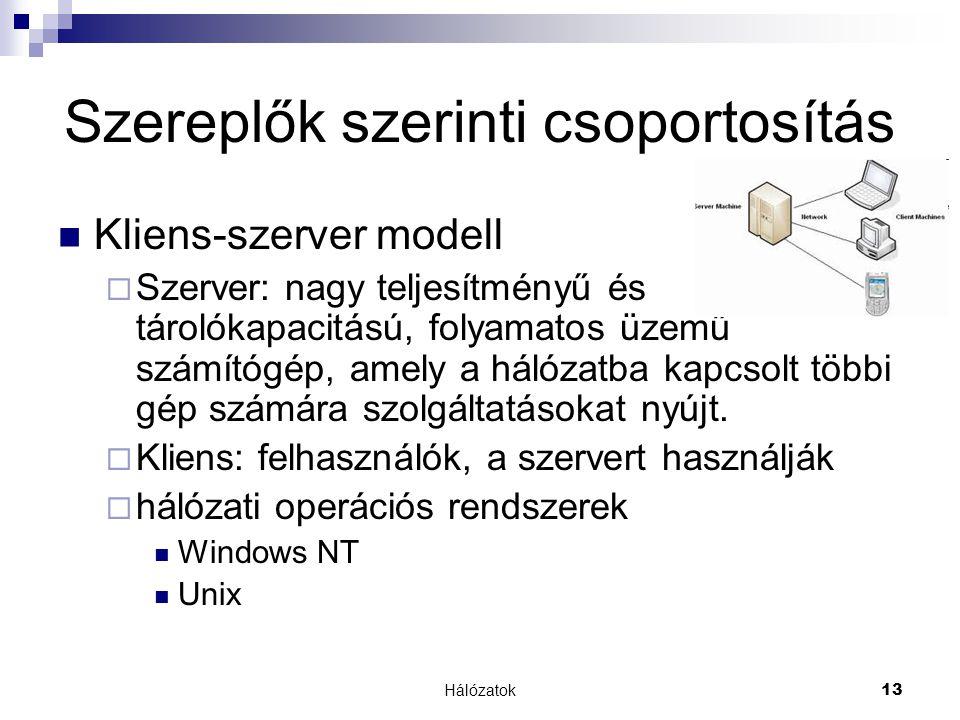 Hálózatok 13 Szereplők szerinti csoportosítás  Kliens-szerver modell  Szerver: nagy teljesítményű és tárolókapacitású, folyamatos üzemű számítógép,