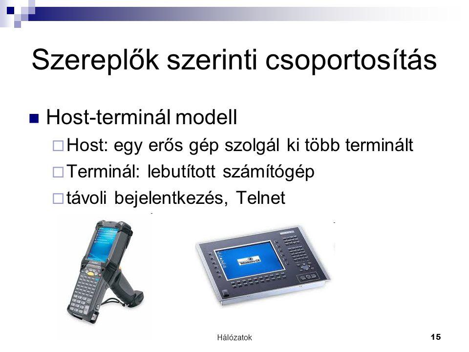 Hálózatok 15 Szereplők szerinti csoportosítás  Host-terminál modell  Host: egy erős gép szolgál ki több terminált  Terminál: lebutított számítógép
