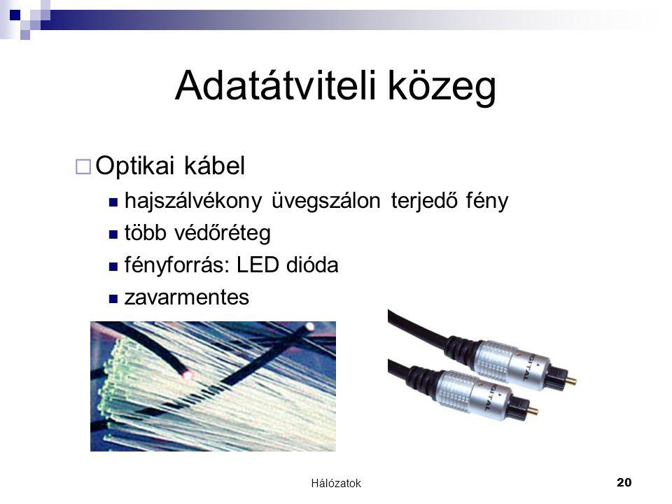 Hálózatok 20 Adatátviteli közeg  Optikai kábel  hajszálvékony üvegszálon terjedő fény  több védőréteg  fényforrás: LED dióda  zavarmentes