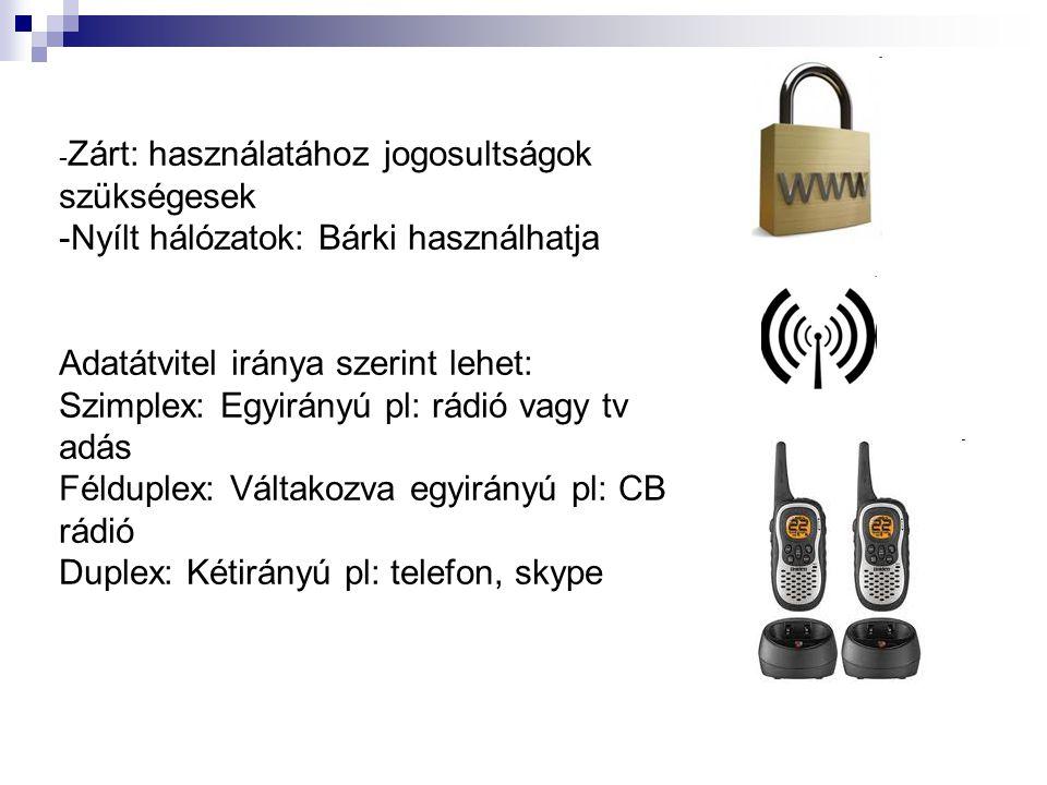 Hálózatok 6 - Zárt: használatához jogosultságok szükségesek -Nyílt hálózatok: Bárki használhatja Adatátvitel iránya szerint lehet: Szimplex: Egyirányú