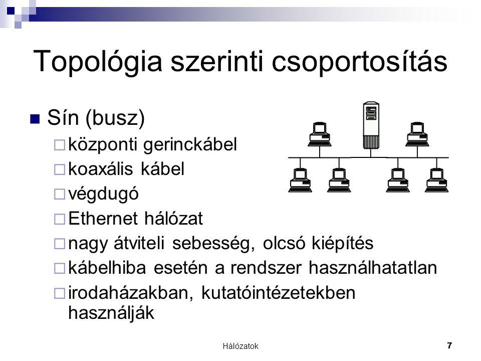 Hálózatok 8 Topológia szerinti csoportosítás  Csillag  központi gép  UTP kábel  sűrűn elhelyezett gépek összekapcsolása  kábelhiba nem okoz rendszerhibát  Iskolákban alkalmazzák  HUB