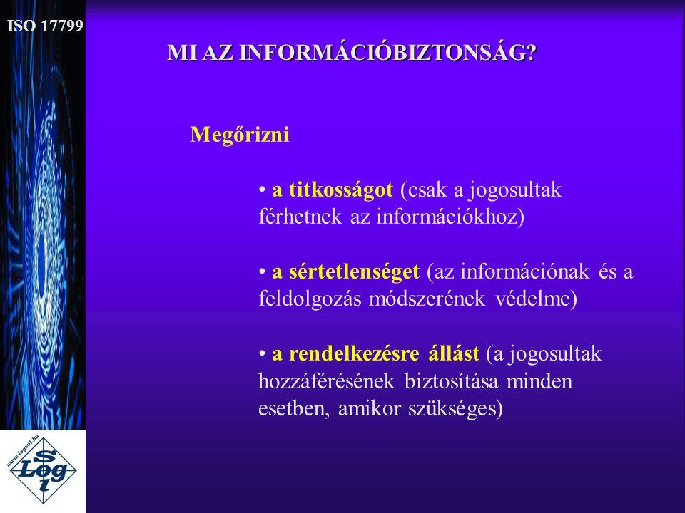 MI AZ INFORMÁCIÓBIZTONSÁG? Megőrizni • a titkosságot (csak a jogosultak férhetnek az információkhoz) • a sértetlenséget (az információnak és a feldolg
