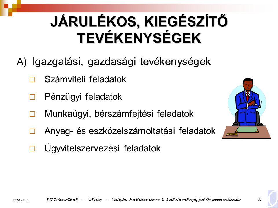 KJF Turizmus Tanszék - ©Kökény - Vendéglátás és szállodamendzsment I.- A szállodai tevékenység funkciók szerinti rendszerezése28 2014. 07. 02. JÁRULÉK