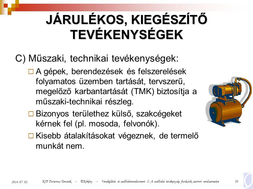 KJF Turizmus Tanszék - ©Kökény - Vendéglátás és szállodamendzsment I.- A szállodai tevékenység funkciók szerinti rendszerezése30 2014. 07. 02. JÁRULÉK