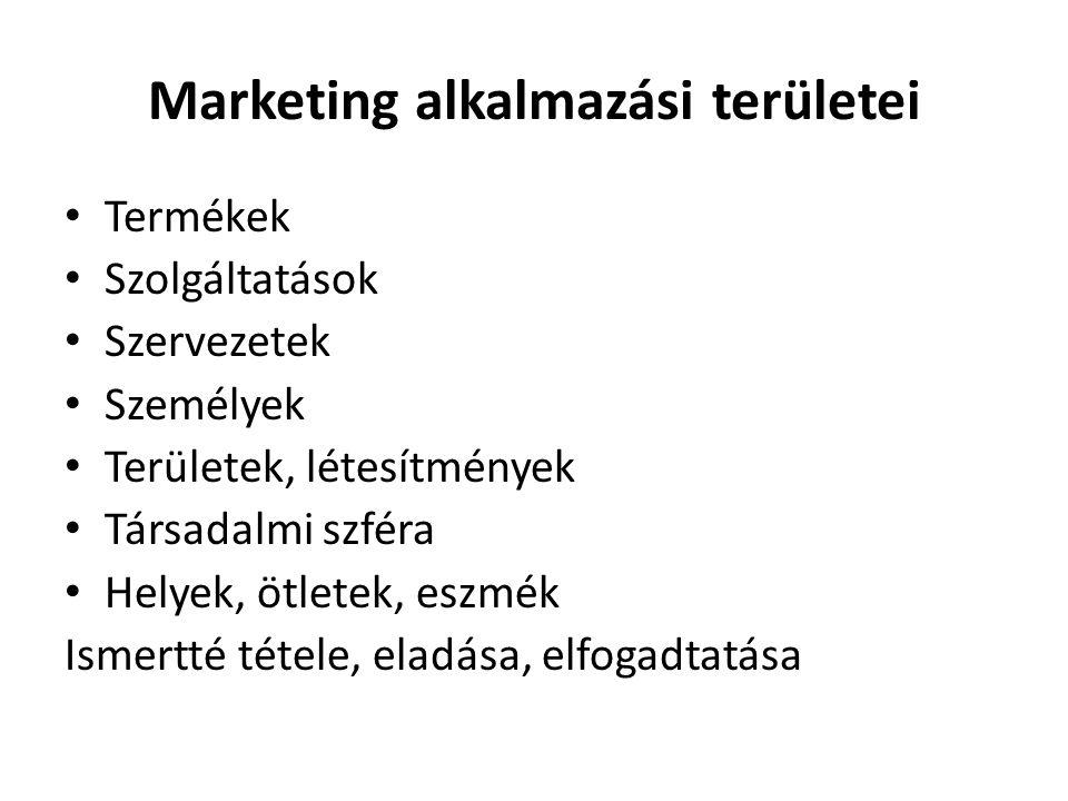 Marketing alkalmazási területei • Termékek • Szolgáltatások • Szervezetek • Személyek • Területek, létesítmények • Társadalmi szféra • Helyek, ötletek