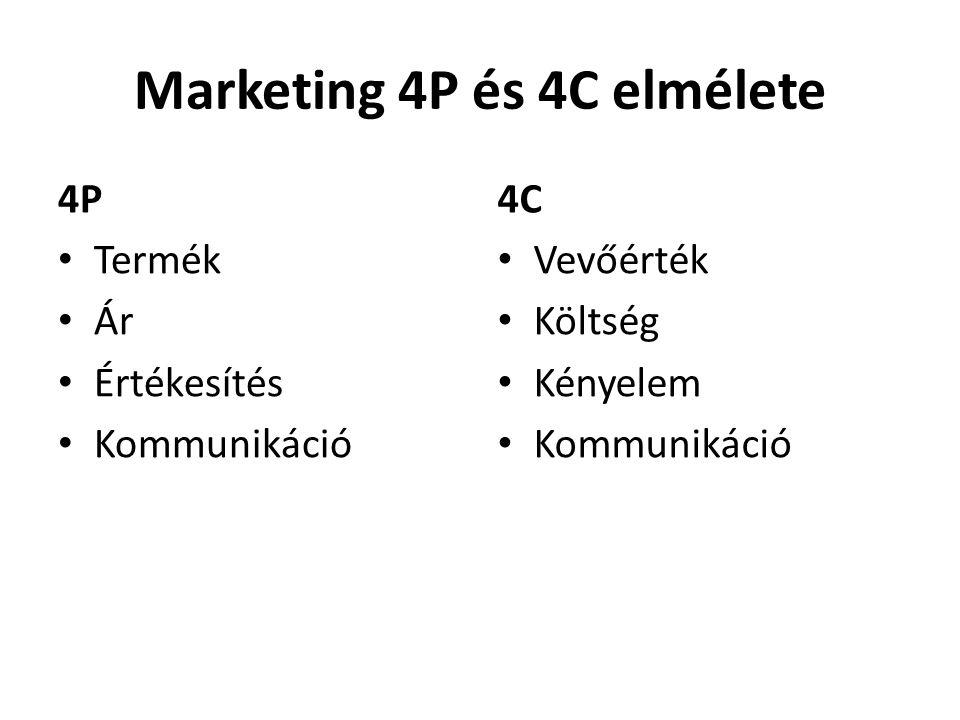 Marketing 4P és 4C elmélete 4P • Termék • Ár • Értékesítés • Kommunikáció 4C • Vevőérték • Költség • Kényelem • Kommunikáció