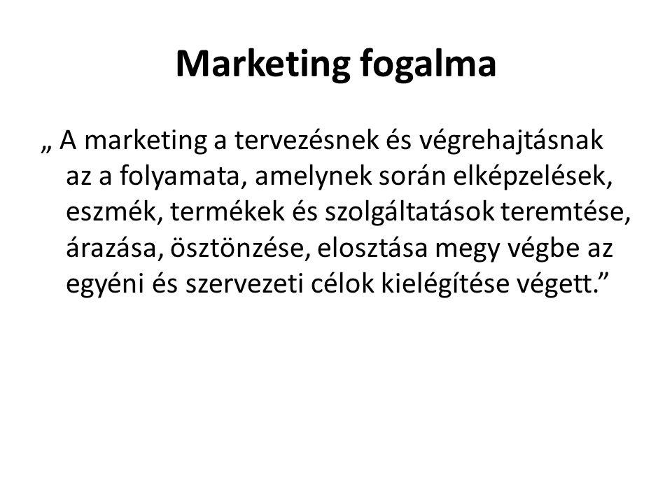 """Marketing fogalma """" A marketing a tervezésnek és végrehajtásnak az a folyamata, amelynek során elképzelések, eszmék, termékek és szolgáltatások teremt"""