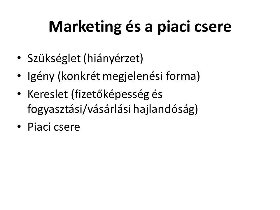 Marketing és a piaci csere • Szükséglet (hiányérzet) • Igény (konkrét megjelenési forma) • Kereslet (fizetőképesség és fogyasztási/vásárlási hajlandós