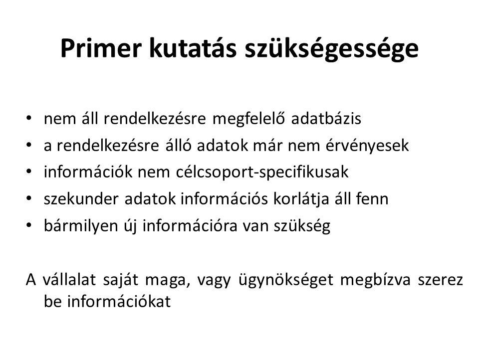 Primer kutatás szükségessége • nem áll rendelkezésre megfelelő adatbázis • a rendelkezésre álló adatok már nem érvényesek • információk nem célcsoport