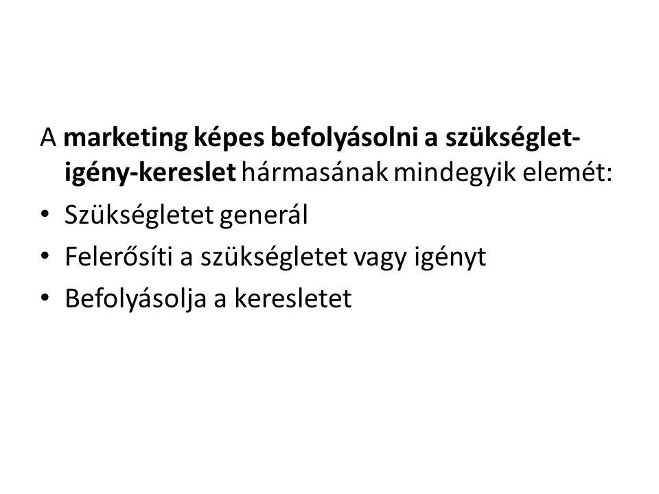 A marketing képes befolyásolni a szükséglet- igény-kereslet hármasának mindegyik elemét: • Szükségletet generál • Felerősíti a szükségletet vagy igény