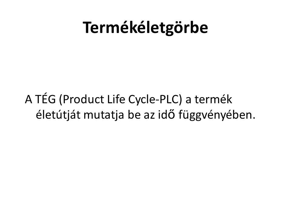 Termékéletgörbe A TÉG (Product Life Cycle-PLC) a termék életútját mutatja be az id ő függvényében.