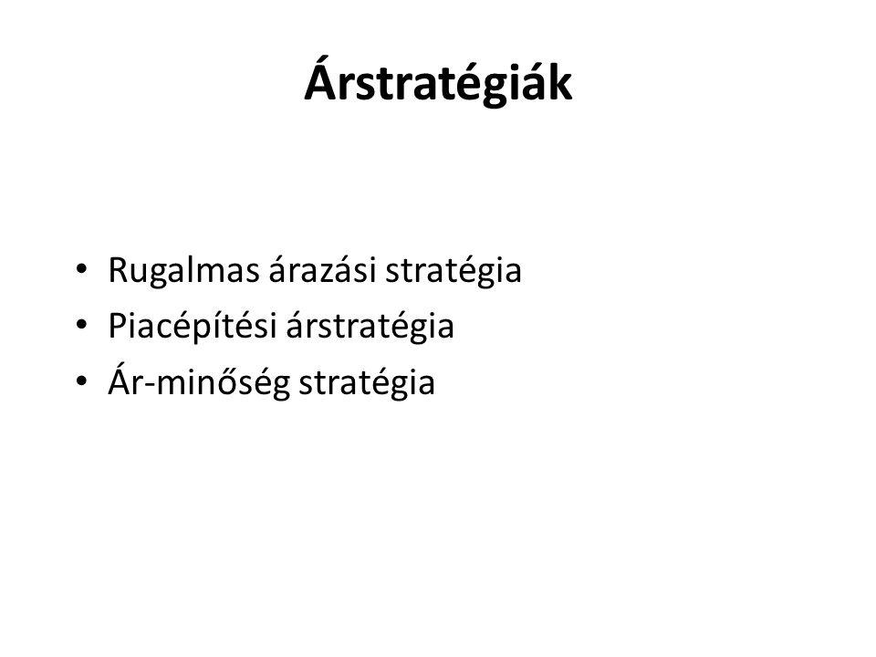 Árstratégiák • Rugalmas árazási stratégia • Piacépítési árstratégia • Ár-minőség stratégia