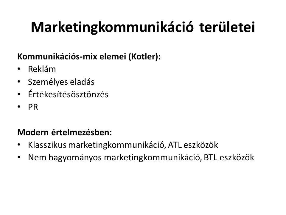 Marketingkommunikáció területei Kommunikációs-mix elemei (Kotler): • Reklám • Személyes eladás • Értékesítésösztönzés • PR Modern értelmezésben: • Kla