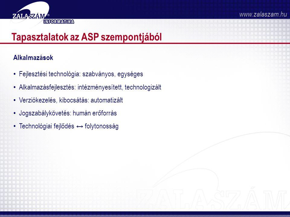 Tapasztalatok az ASP szempontjából Alkalmazások • Fejlesztési technológia: szabványos, egységes • Alkalmazásfejlesztés: intézményesített, technologizált • Verziókezelés, kibocsátás: automatizált • Jogszabálykövetés: humán erőforrás • Technológiai fejlődés ↔ folytonosság www.zalaszam.hu