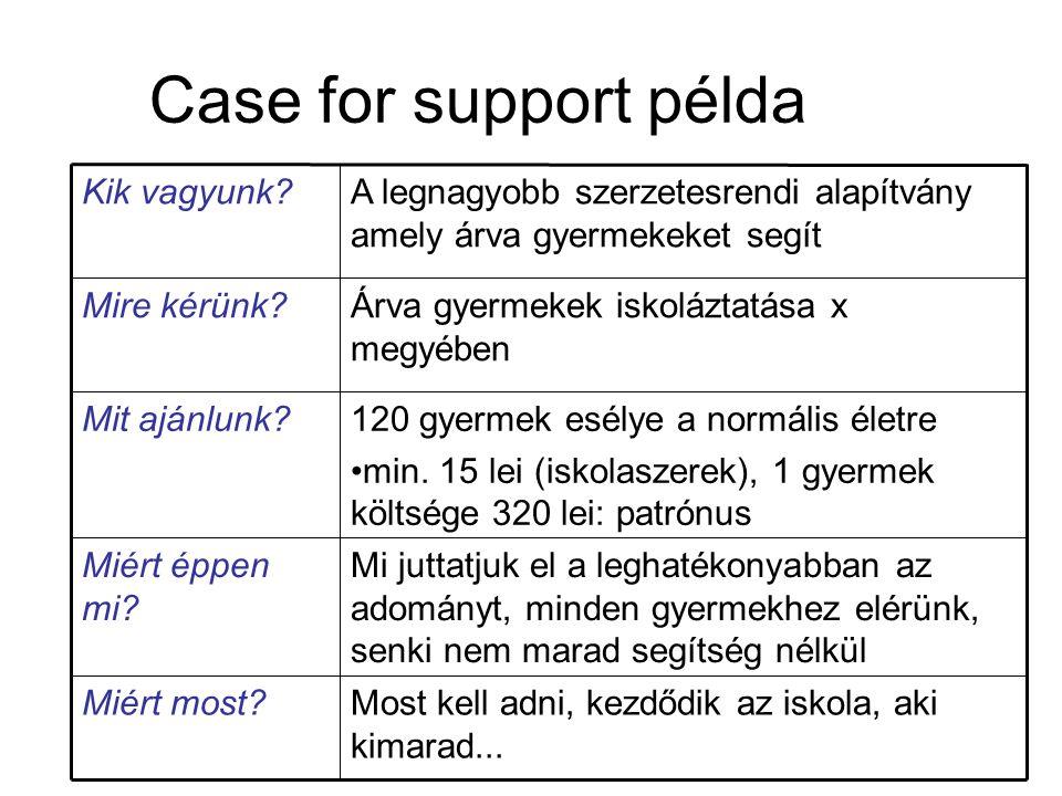 Case for support példa Most kell adni, kezdődik az iskola, aki kimarad...