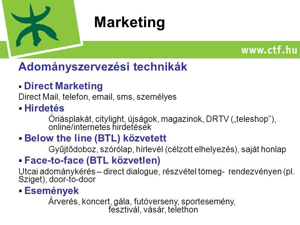 """Adományszervezési technikák  Direct Marketing Direct Mail, telefon, email, sms, személyes  Hirdetés Óriásplakát, citylight, újságok, magazinok, DRTV (""""teleshop ), online/internetes hirdetések  Below the line (BTL) közvetett Gyűjtődoboz, szórólap, hírlevél (célzott elhelyezés), saját honlap  Face-to-face (BTL közvetlen) Utcai adománykérés – direct dialogue, részvétel tömeg-rendezvényen (pl."""
