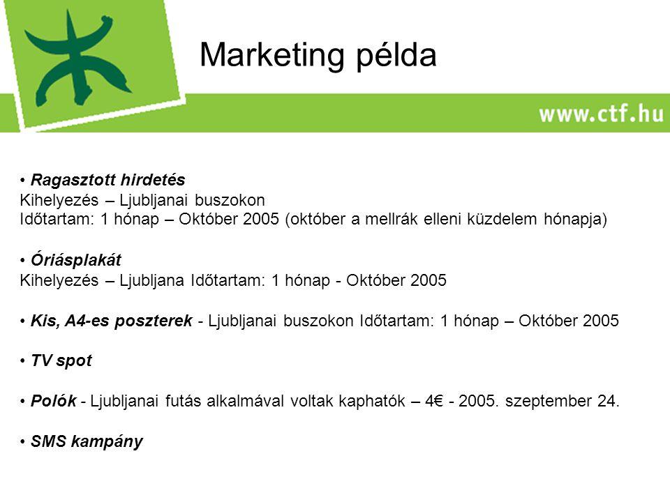 • Ragasztott hirdetés Kihelyezés – Ljubljanai buszokon Időtartam: 1 hónap – Október 2005 (október a mellrák elleni küzdelem hónapja) • Óriásplakát Kihelyezés – Ljubljana Időtartam: 1 hónap - Október 2005 • Kis, A4-es poszterek - Ljubljanai buszokon Időtartam: 1 hónap – Október 2005 • TV spot • Polók - Ljubljanai futás alkalmával voltak kaphatók – 4€ - 2005.