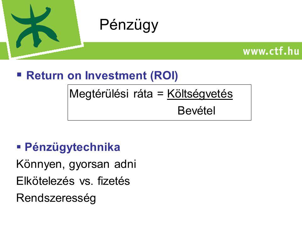  Return on Investment (ROI) Megtérülési ráta = Költségvetés Bevétel  Pénzügytechnika Könnyen, gyorsan adni Elkötelezés vs.